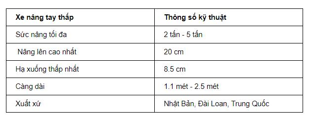 thong-so-xe-nang-tay-thap-cho-thue