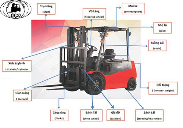 chi tiết xe nâng điện